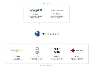 20160222_trinity_brands.jpg