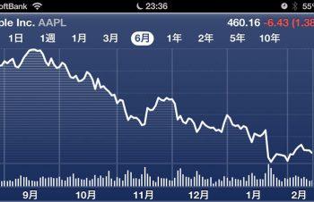 まだApple株を購入に踏み切れていない理由