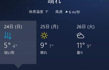 極寒の中国とホテルのエアコン事情