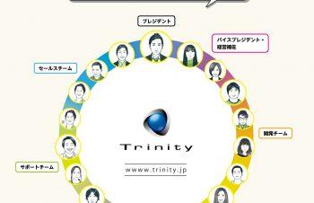 マーケのお仕事 #Vol.02 〜トリニティ内部構成を大公開〜