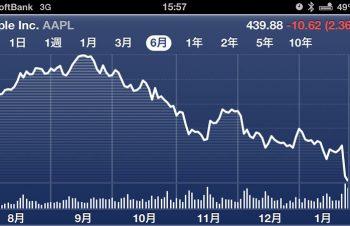 Apple株は今が買い時