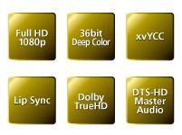 HDMI v1.3対応HDMI分配機登場(その3)