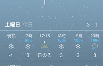 久しぶりの豪雪、そんなときはコレ。