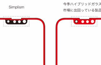 iPhone 13 / 13 Proの美しい外観を壊さない保護ガラス